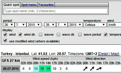 windspeed at bosphorus 26 temmuz 2015